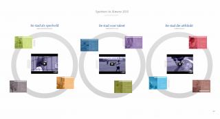 Schermafbeelding 2012-12-04 om 12.55.04